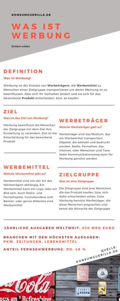 Infografik zu Was ist Werbung - einfach erklärt auf konsumguerilla.de