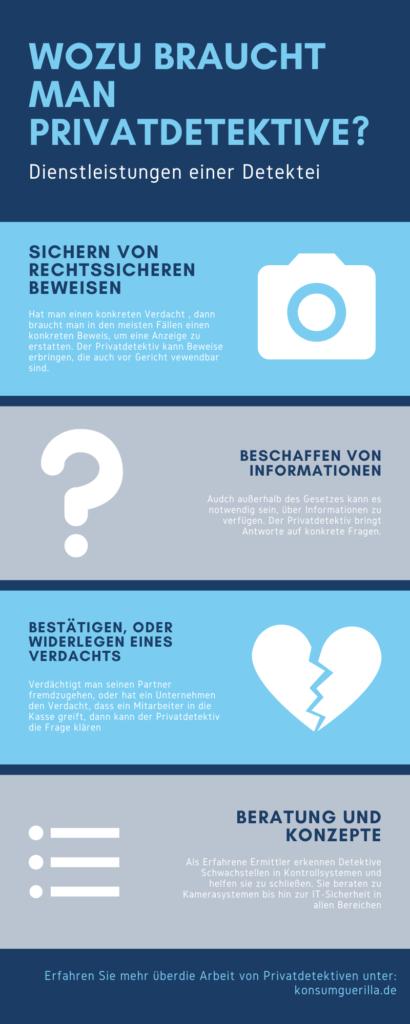 Wozu braucht man Privatdetektive auf konsumguerila.de